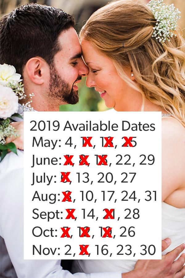 2019 Availability