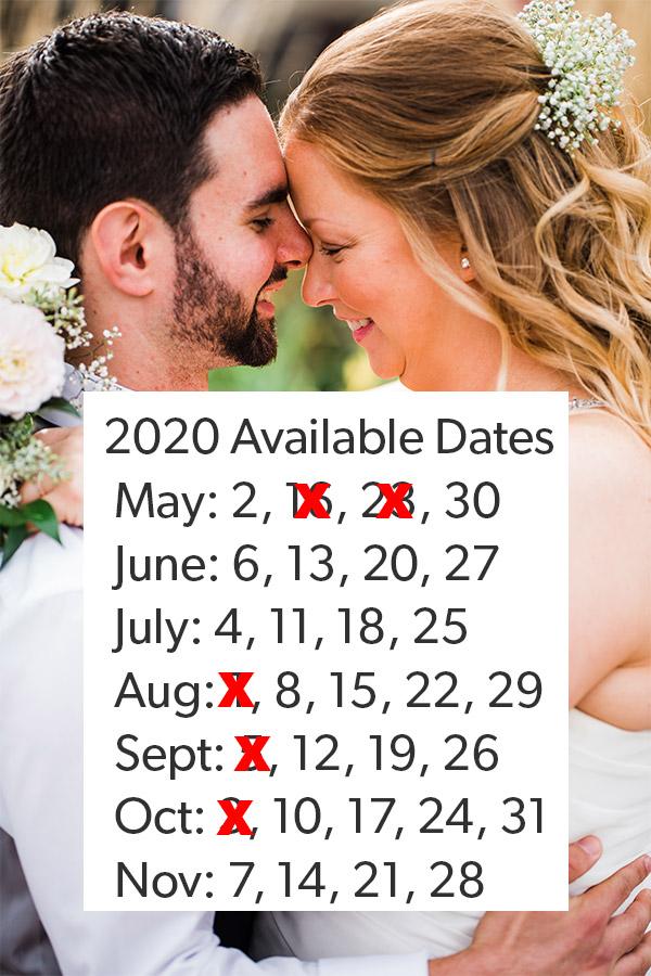 2020 Availability